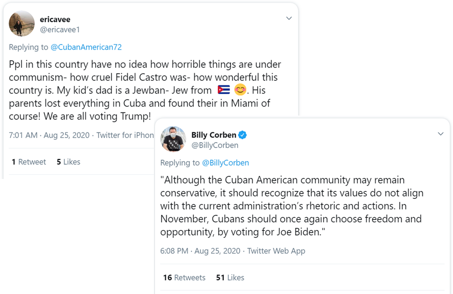 Example tweets from Latino & Black Voters